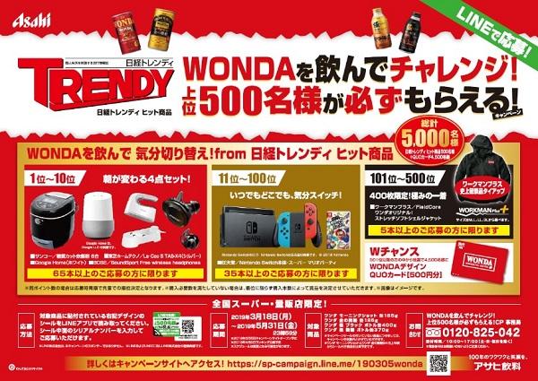 「WONDAを飲んでチャレンジ!上位500名様が必ずもらえる!」キャンペーン(アサヒ飲料ニュースリリース)