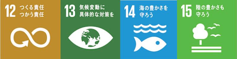 SDGsの目標12〜15のアイコン画像