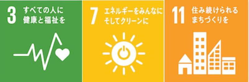 SDGs目標3、7、11のアイコン画像