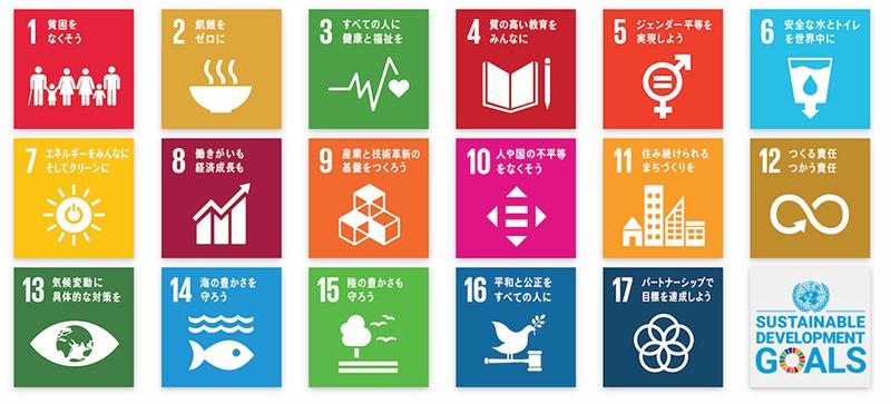 SDGs17項目を示すアイコン画像